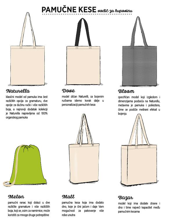 pamucne torbe sa stampom impress1