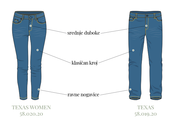 texas pantalone impress1