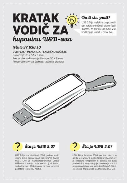 Kratak vodič za kupovinu USB-a